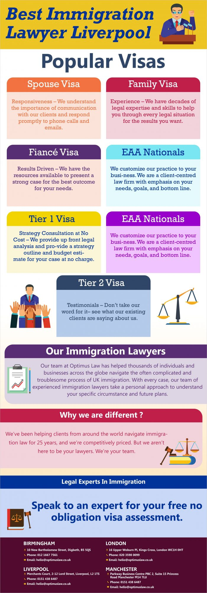 infographic for uk visa guide
