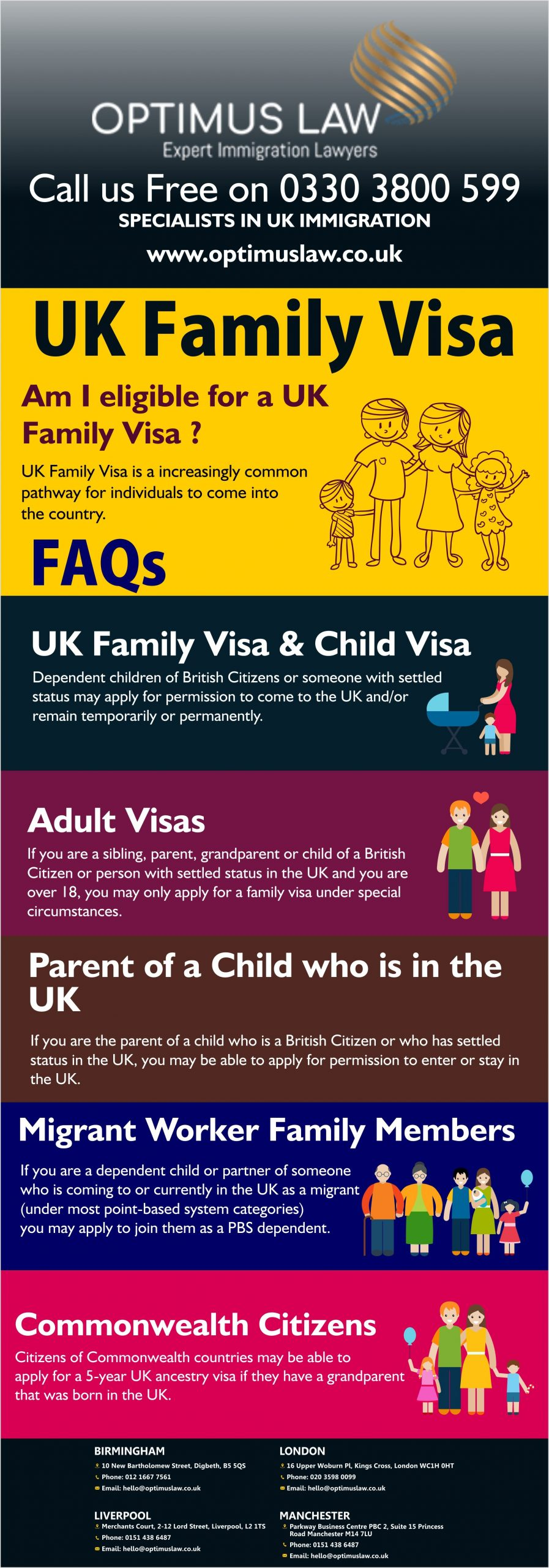 family visa uk
